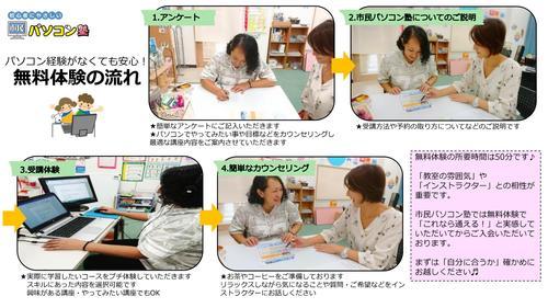 無料体験の流れJPEG【講師作成】.jpg