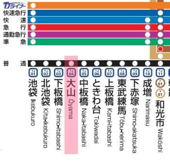 oyama_ekisyoukai_01.jpg