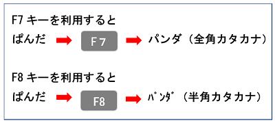 市民パソコン塾サッポロファクトリー校052001.png