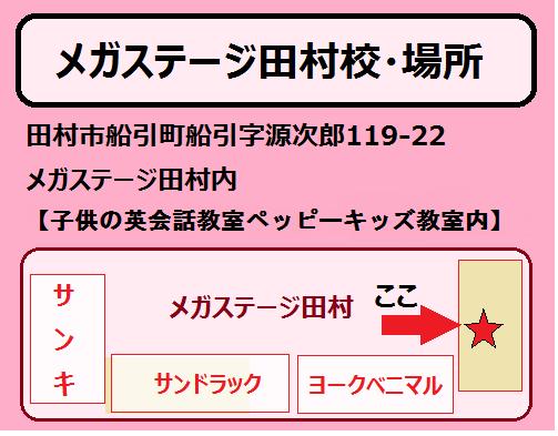 メガステージ田村場所バナー.png